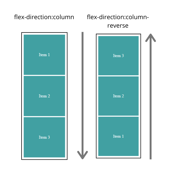 flex-direction-column